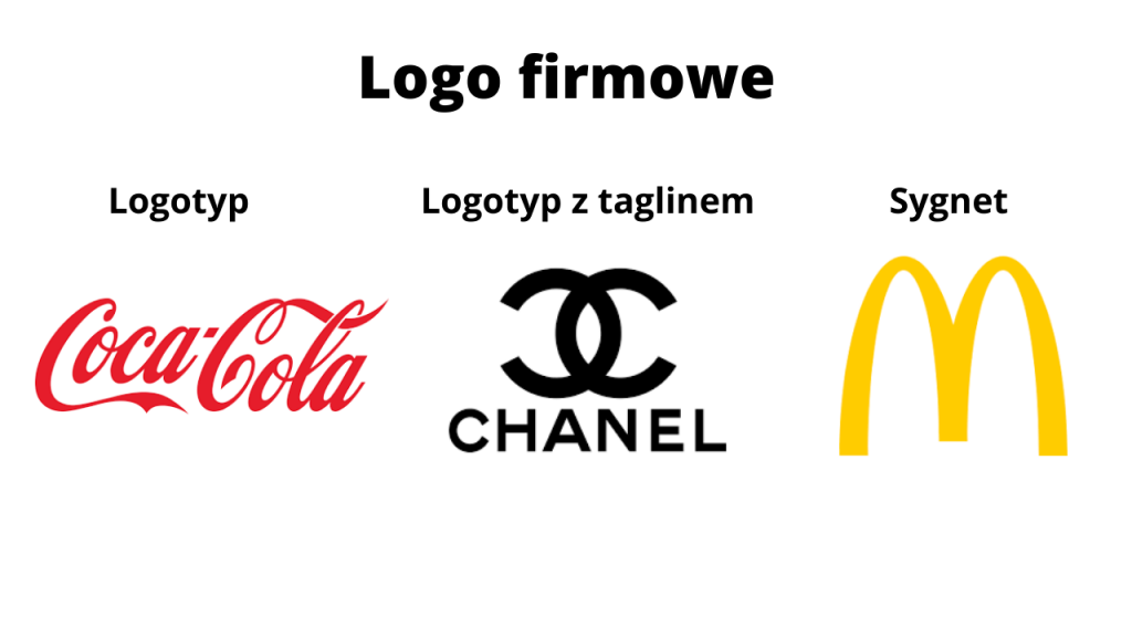 Logo firmowe - branding Twojej marki